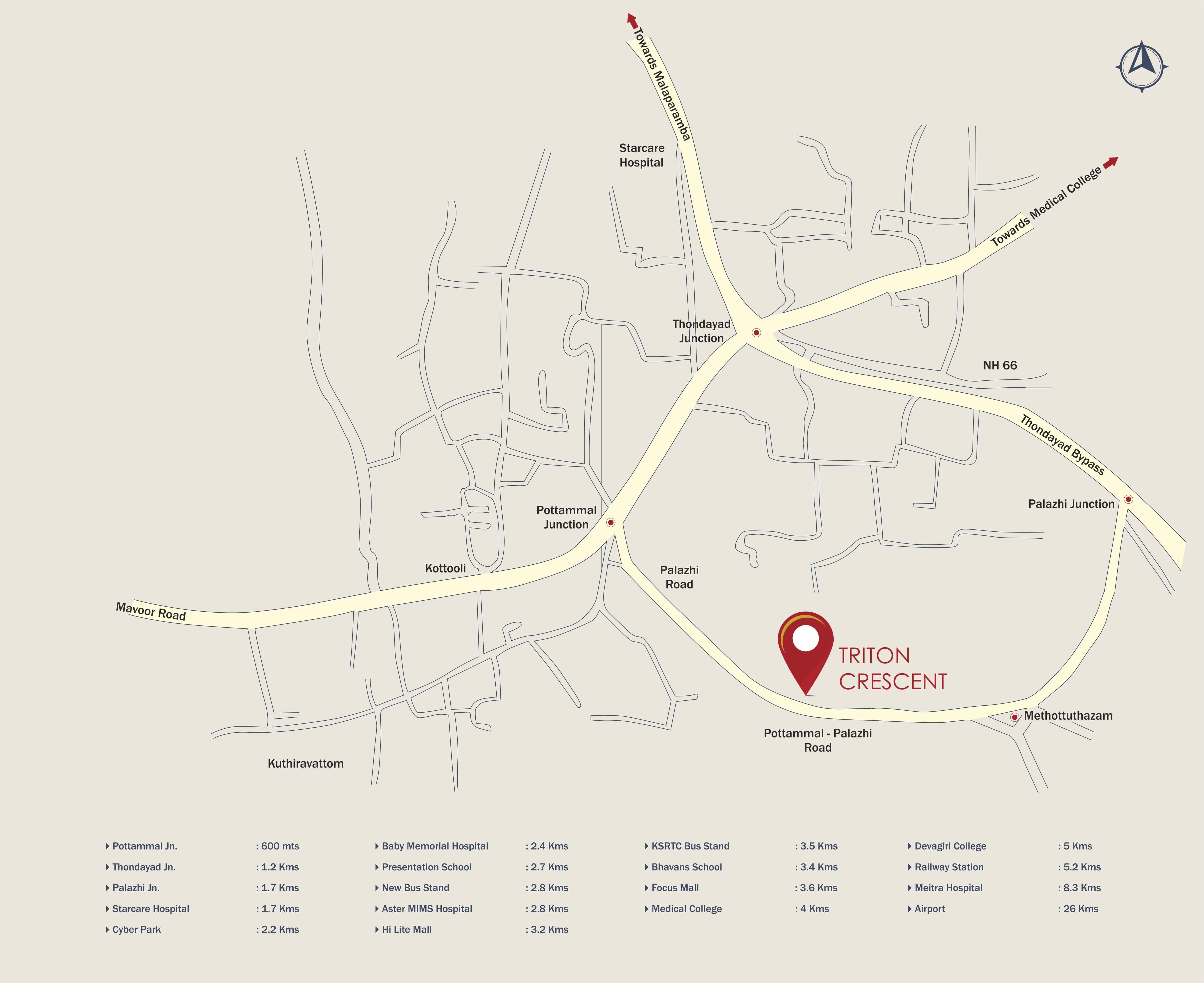 Triton-Location
